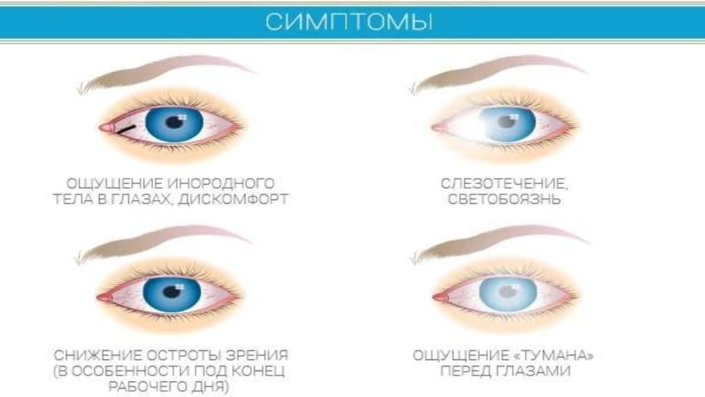 офтальмолог в новосибирске